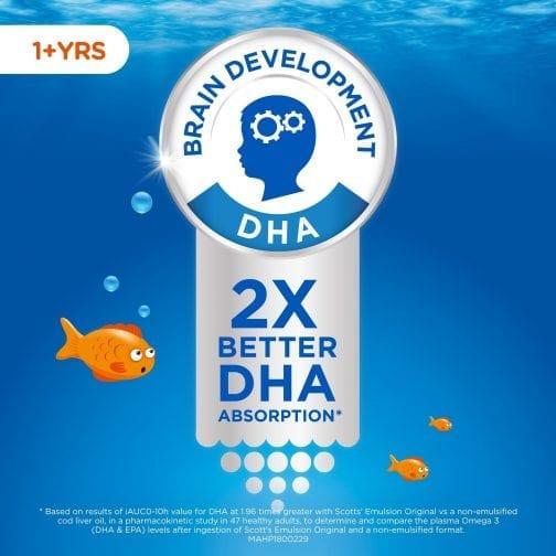 Brain Development DHA